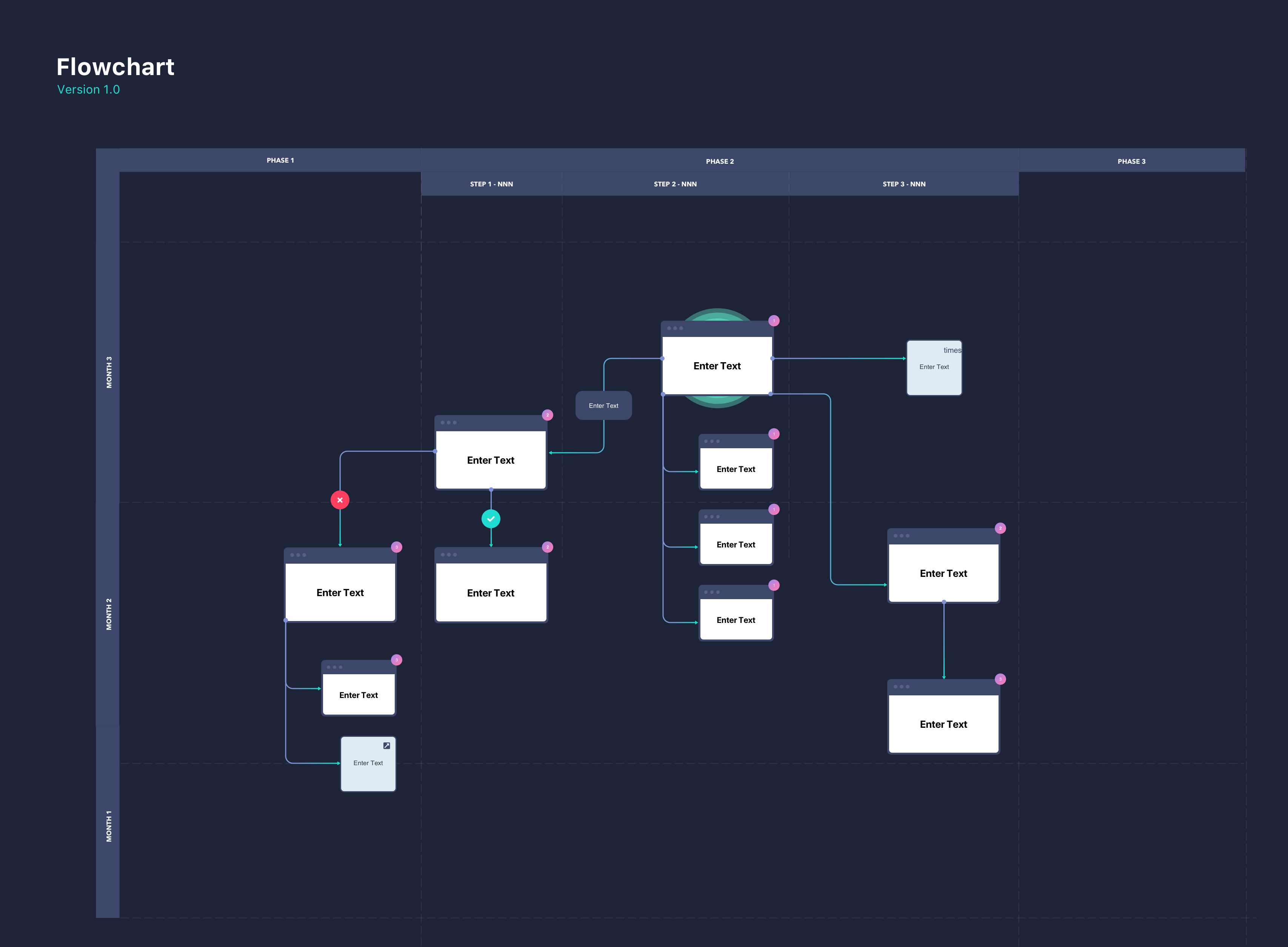 UX Flowchart Kit for Sketch - It has responsive arrows and symbols that you can rename easily.