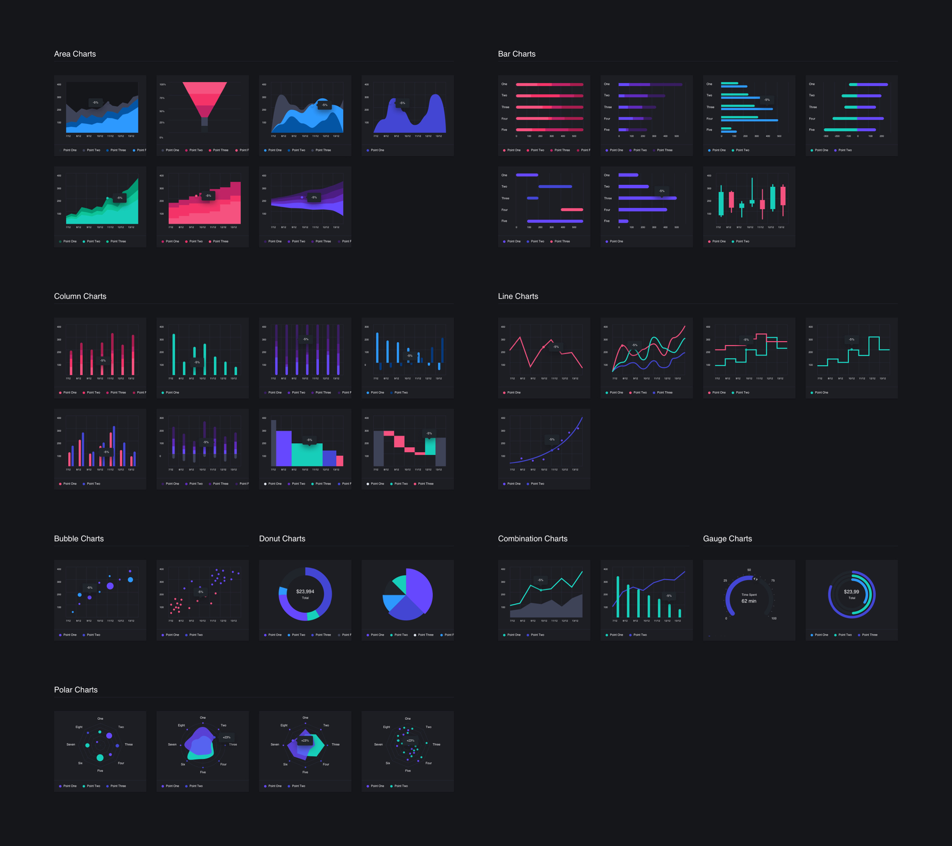 Charts - Free Design System for Sketch - The most comprehensive collection of charts, graphs and diagrams for Sketch. 3 Pre-Made color schemes already included: Standart, Black, Wireframe.