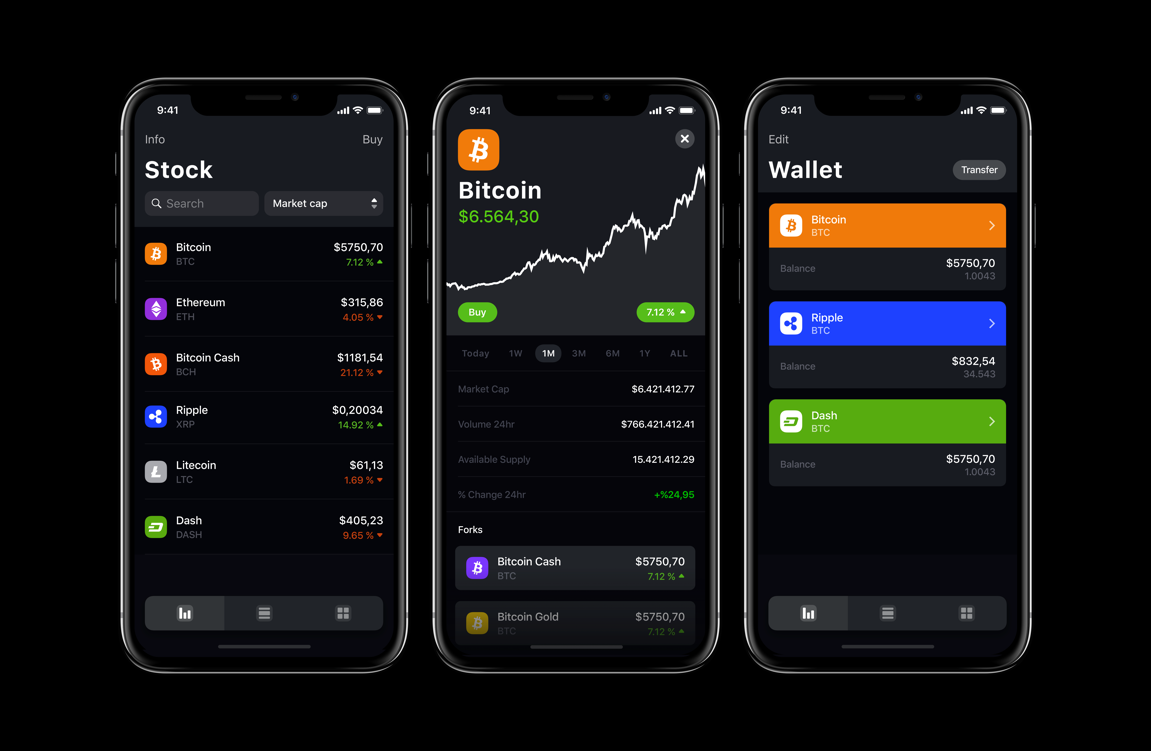 Crypto Currency App - Includes 3 screens, design with iPhone X