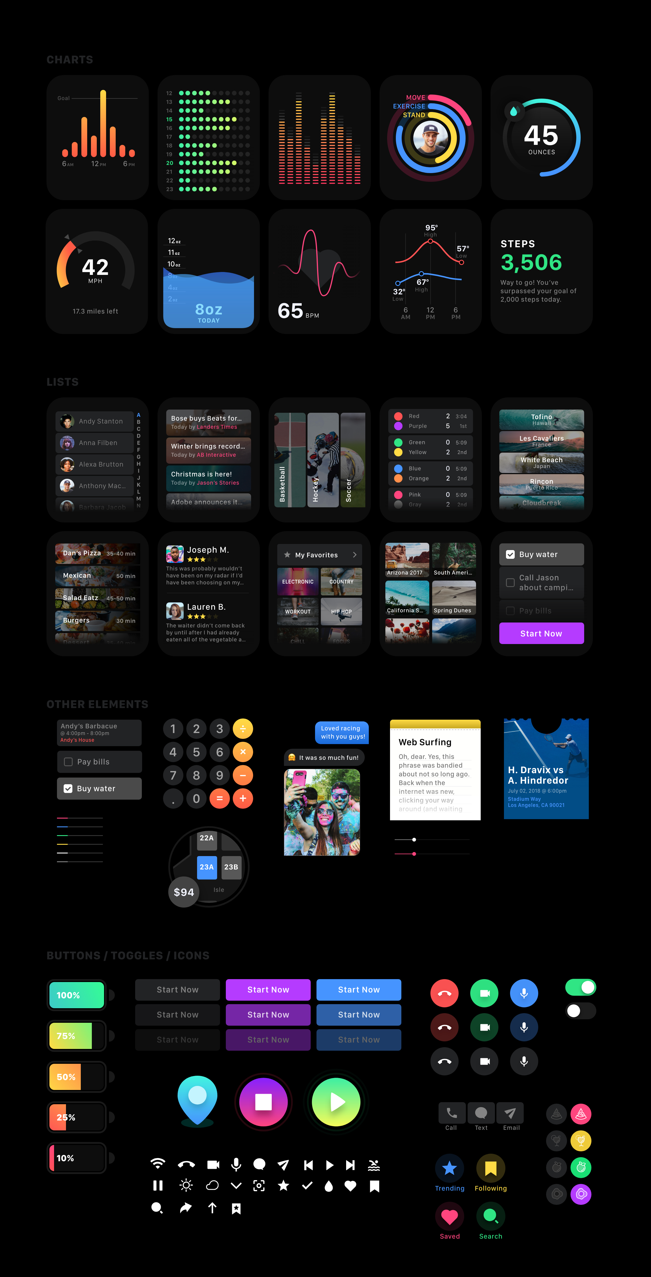 Smartwatch UI Kit - Completely free and fully customizable Smartwatch UI Kit for Adobe XD