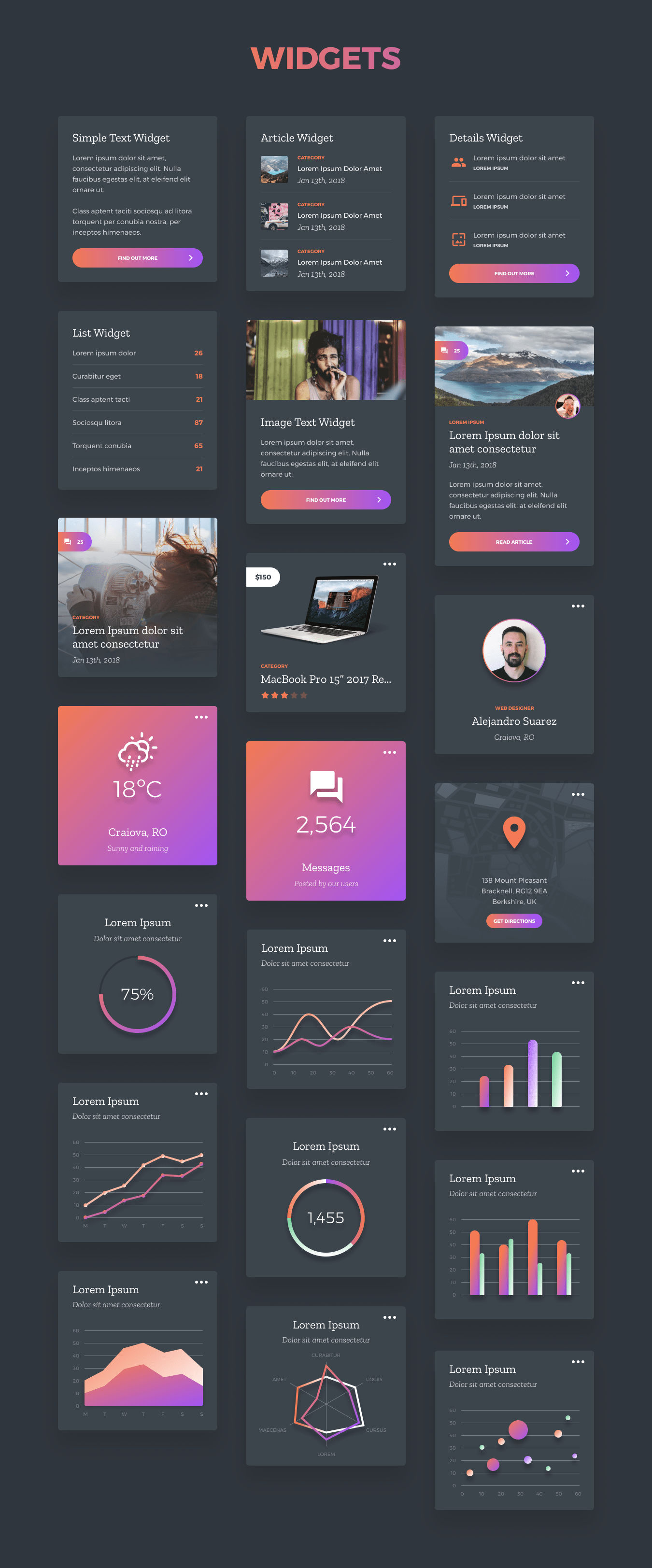 Grada Free Figma UI Kit - I've been working on a little Figma asset that I thought I could share with the community. It's a pretty rich UI kit. Hope you like it and find it useful!