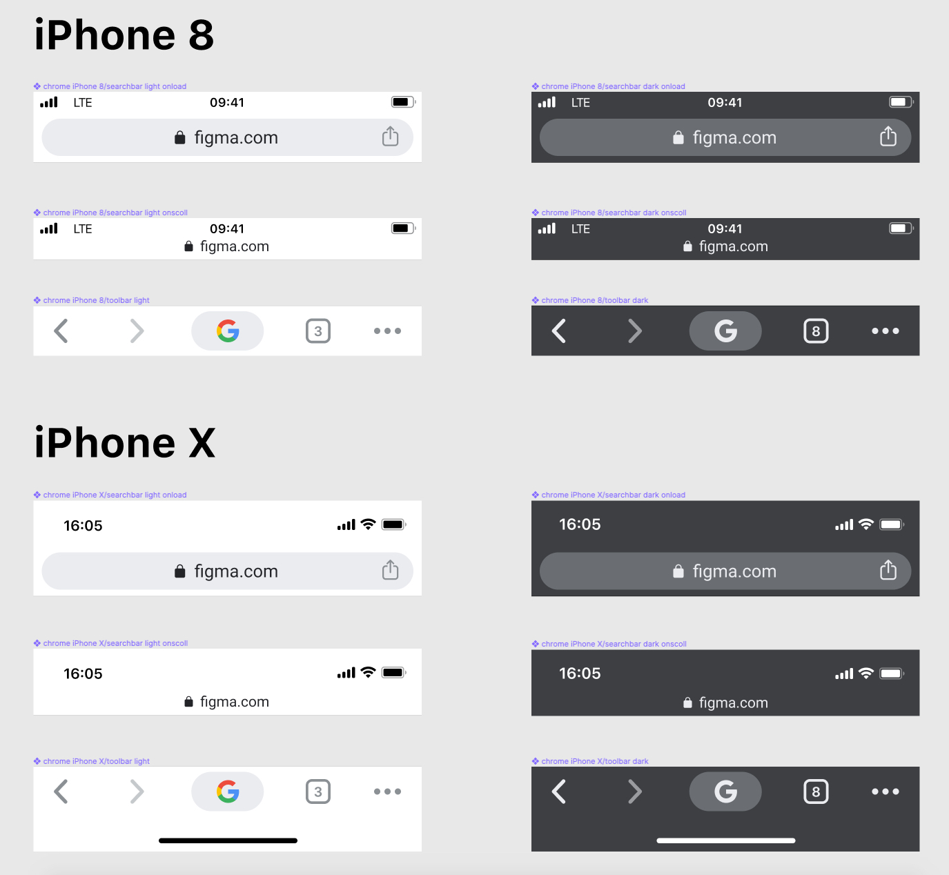 iOS Browser UI Kit - Safari and Google Chrome