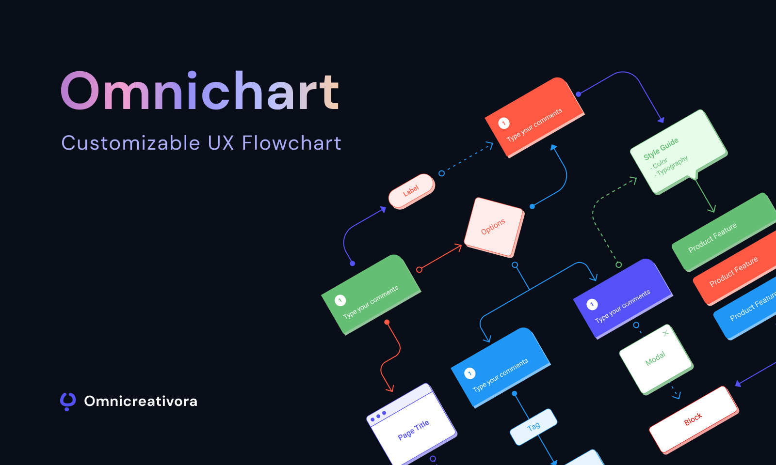 Omnichart - Free UX Flow Chart for Figma - We make a customizabe UX Flow Chart. Every part separated as component, you can edit, change,  or use for your purposes. Feel free to use!