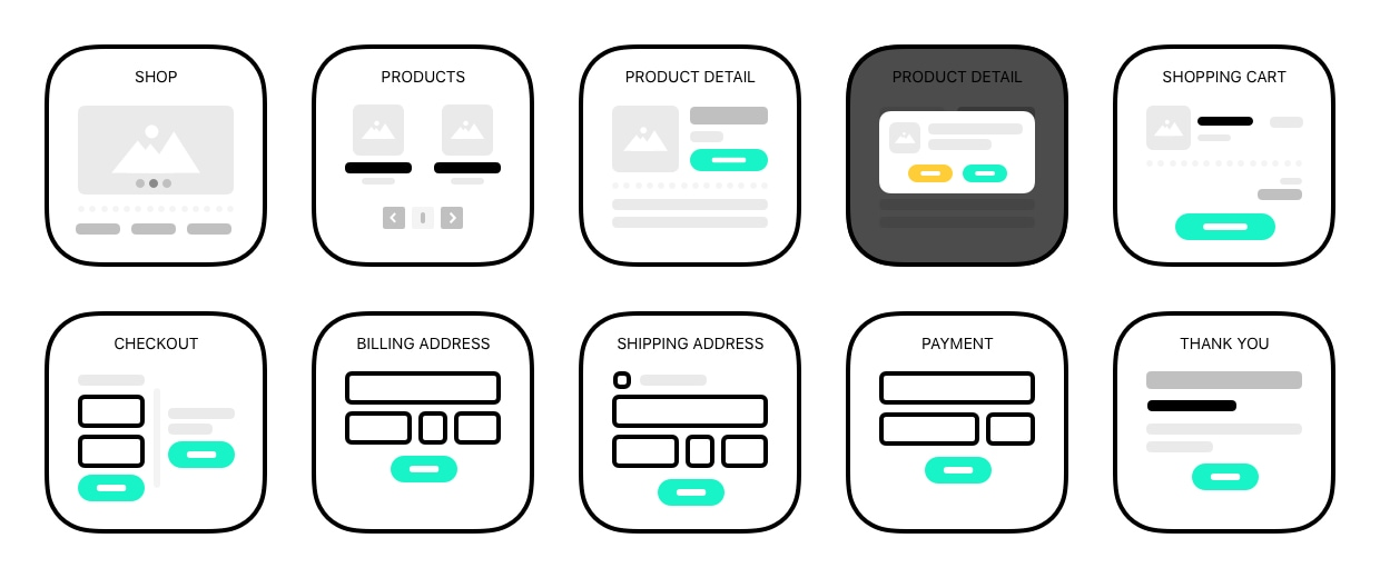 SquareDeck for Sketch - Kit to create square cards for flow charts, minimal wireframes, etc