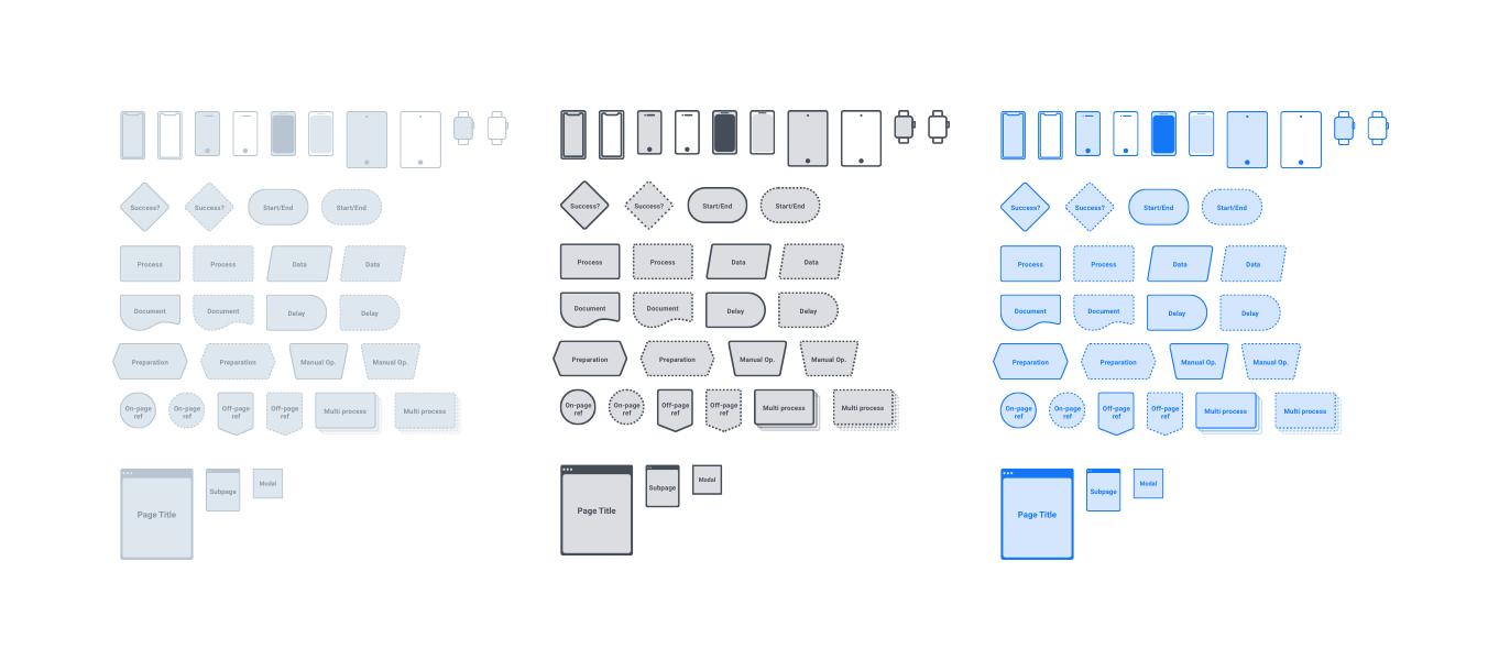 Flowchart Kit -