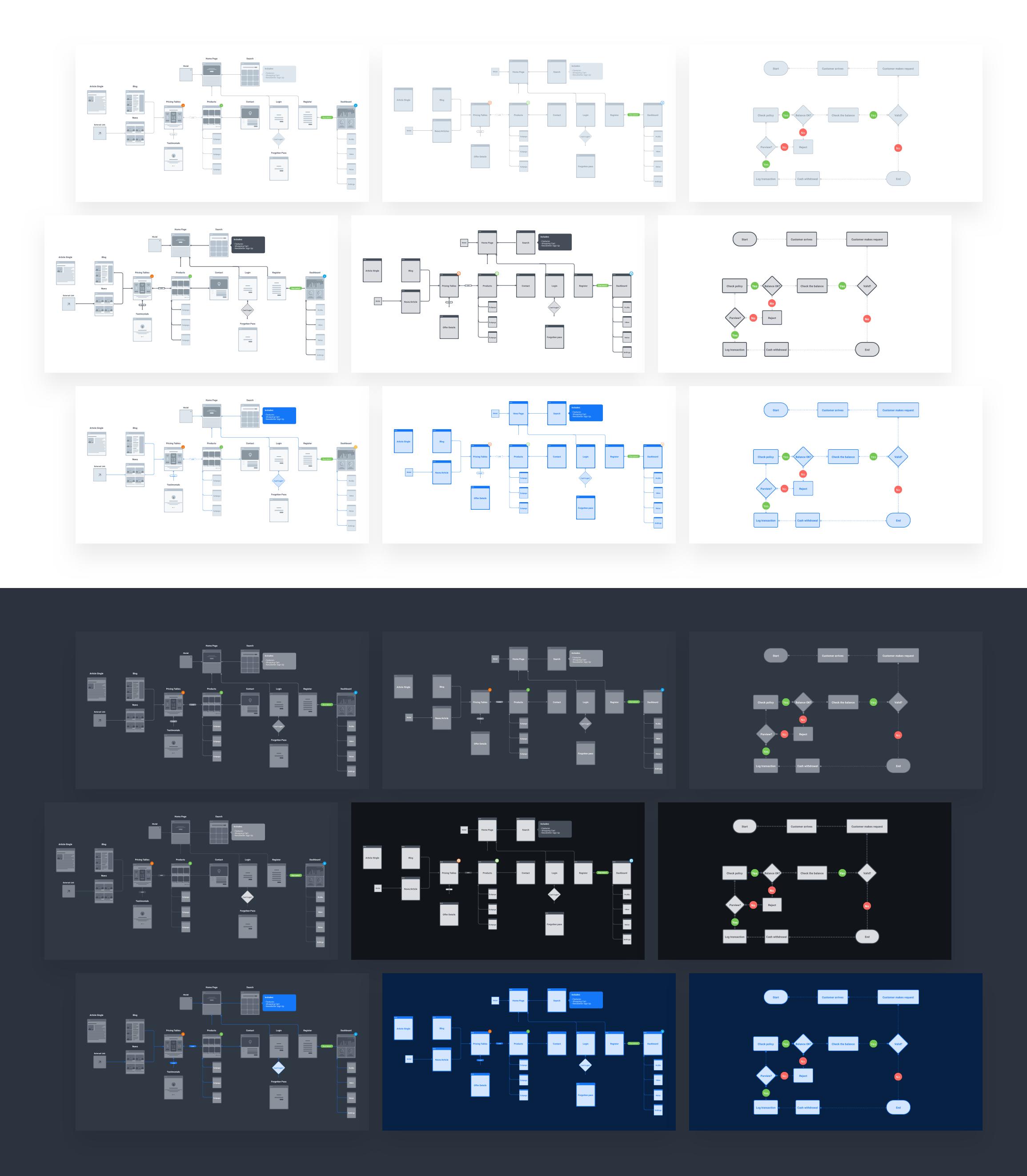 Flowchart Kit for Sketch / Figma -