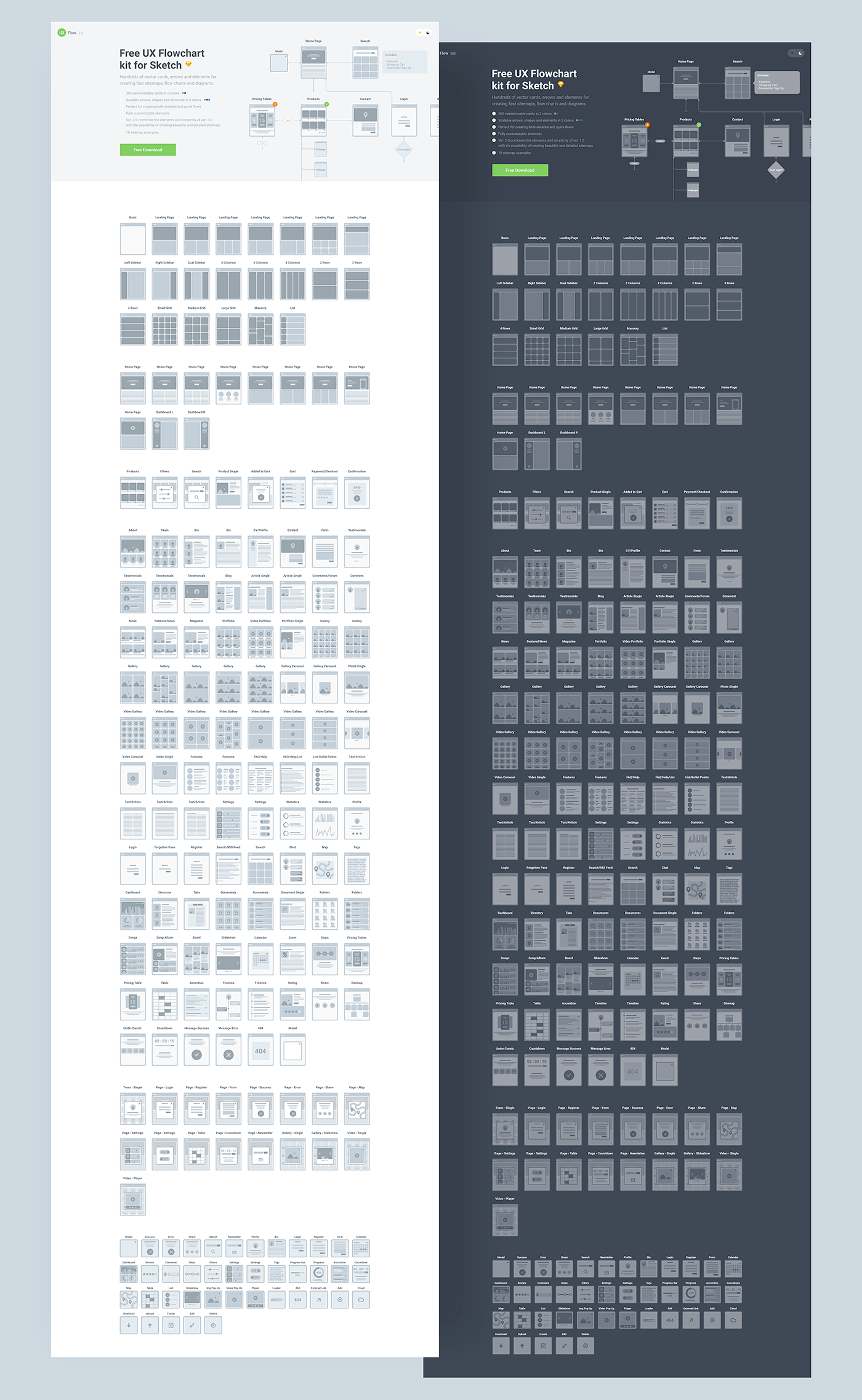 Flowchart Kit for Sketch / Figma - uistore design