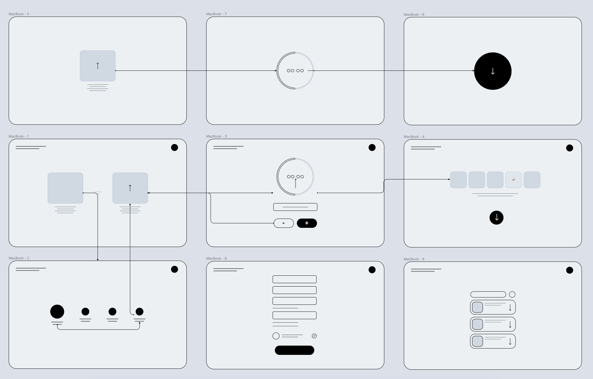 Wireframes Free Mobile UI Kit for Figma - Clean and clear Wireframes layout for your next project.